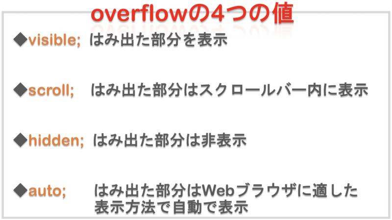 overflow4つの値の図解