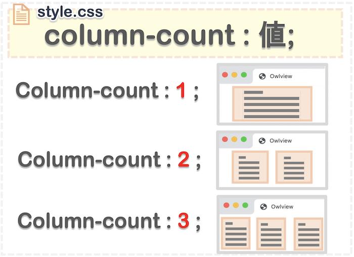 column-countプロパティで指定する方法