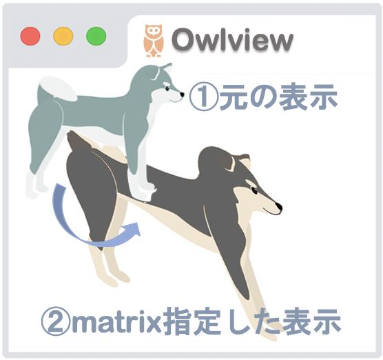 matrixで指定した時の表示イメージ