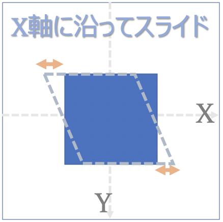 skewX()で指定した時のイメージ
